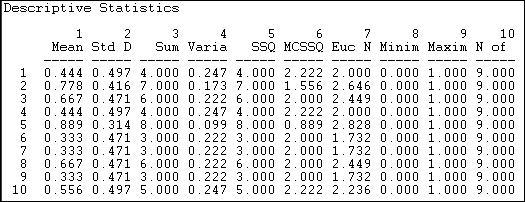 Afbeeldingsresultaat voor descriptive statistic matrix